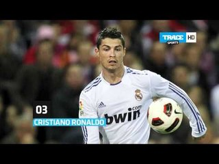 Ronaldo, James or Bolt: who's the most bankable ?