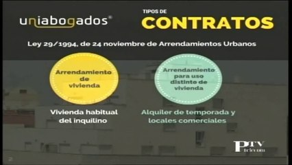Tipos de contratos de alquiler
