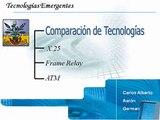 Tecnologías X.25, Frame Relay y ATM