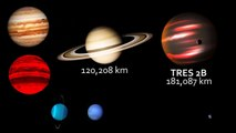 The Universe in 3D Planet & Star Size Comparison - video