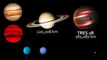 Planet Size Comparison - video dailymotion