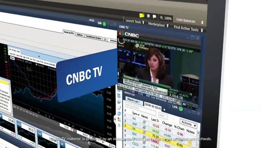 What is Options Trading   Charles Schwab