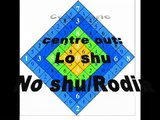 Lo shu Matrix / Solfeggio code fractality.. Ba- gua i ching. vid2