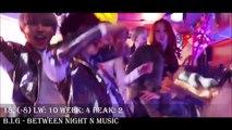 SNSD 2015 Best Of 25 K Pop Songs April Week 1   KPop Fanpage