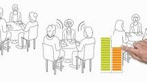 BestSound Technology  - Hörgeräte-Technologie von Siemens