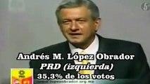 Elecciones México 2006- Calderón gana,  AMLO denuncia fraude