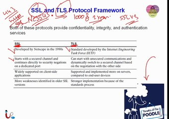 CCNA Security 640-554 Lecture 36