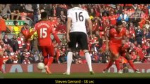 10 Fastest Red Card Ever ● Funny Football Moments