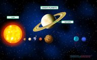 Solar System Lesson for Kids Learn about Planets , Stars, Galaxy