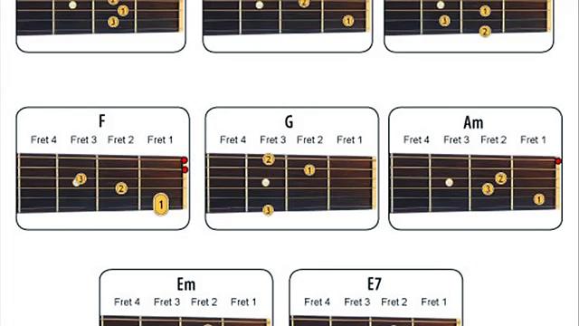 guitar chords lesson