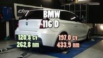 Reprogrammation moteur BMW 116d 115cv @ 197cv dyno digiservices