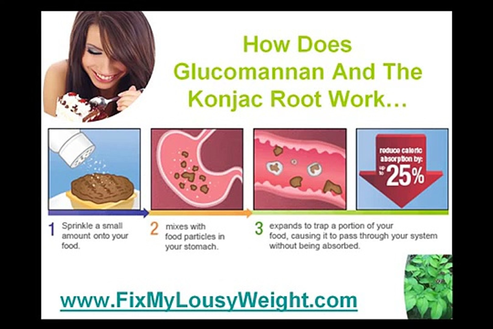 what is glucomannan weight loss