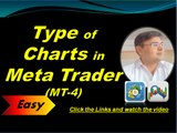 12 - Types of Charts and Candlestick in Forex, Forex course in Urdu Hindi