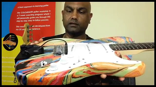 Parts of the Guitar electric guitar acoustic beginner lessons new Guitarists Learners lessons