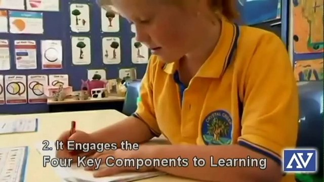 Top 10 Reasons to Use Technology in Education iPad, Tablet, Computer, Listening Centers