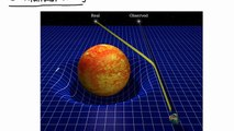Astrophysics - Dark Matter - gravitational lensing - (IB Physics, GCSE, A level, AP)