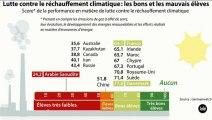"""""""Quelles sont les chances de succès de la COP21 ?"""" (Le Débat Eco)"""