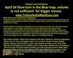 S&P 500 emini futures day trading course April 24 live tr...