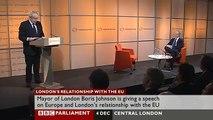 Boris Johnson on UK relationship with the EU (08Dec12)