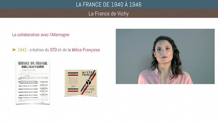 Brevet histoire - La France de 1940 à 1946