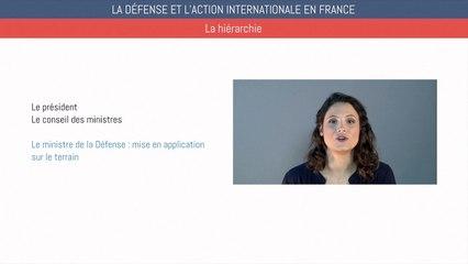 Brevet éducation civique - La défense et l'action internationale de la France