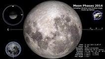 NASA   Moon Phase and Libration South Up 2014 - Animation [HD]