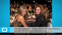Jennifer Lawrence Makes More Than Julia Roberts, Jennifer Aniston, and Angelina Jolie