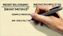 Calculate BMI - The Body Mass Index Formula