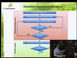 Module 5-Modelling & Simulation: General Introduction to Modeling & Simulation (Part 2)