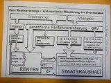 5/6.Teil- Grafik- zum Vortrag Altersversorgung in Deutschland