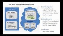 SAP HANA Academy - Installing SAP HANA: 1. Concepts