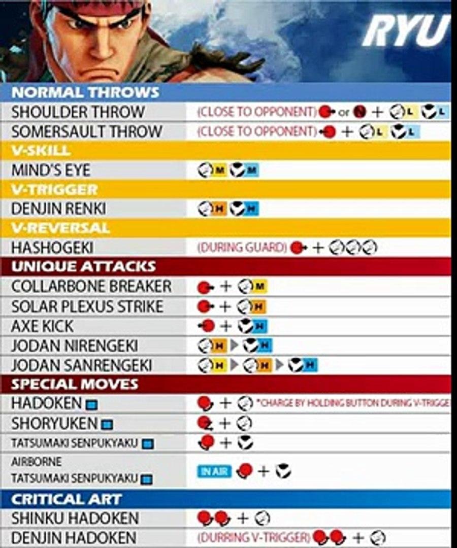 Ryu S Moveset In Street Fighter V Video Dailymotion