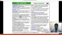 Poze Pocket Info Training by Dr. Syed Qasim