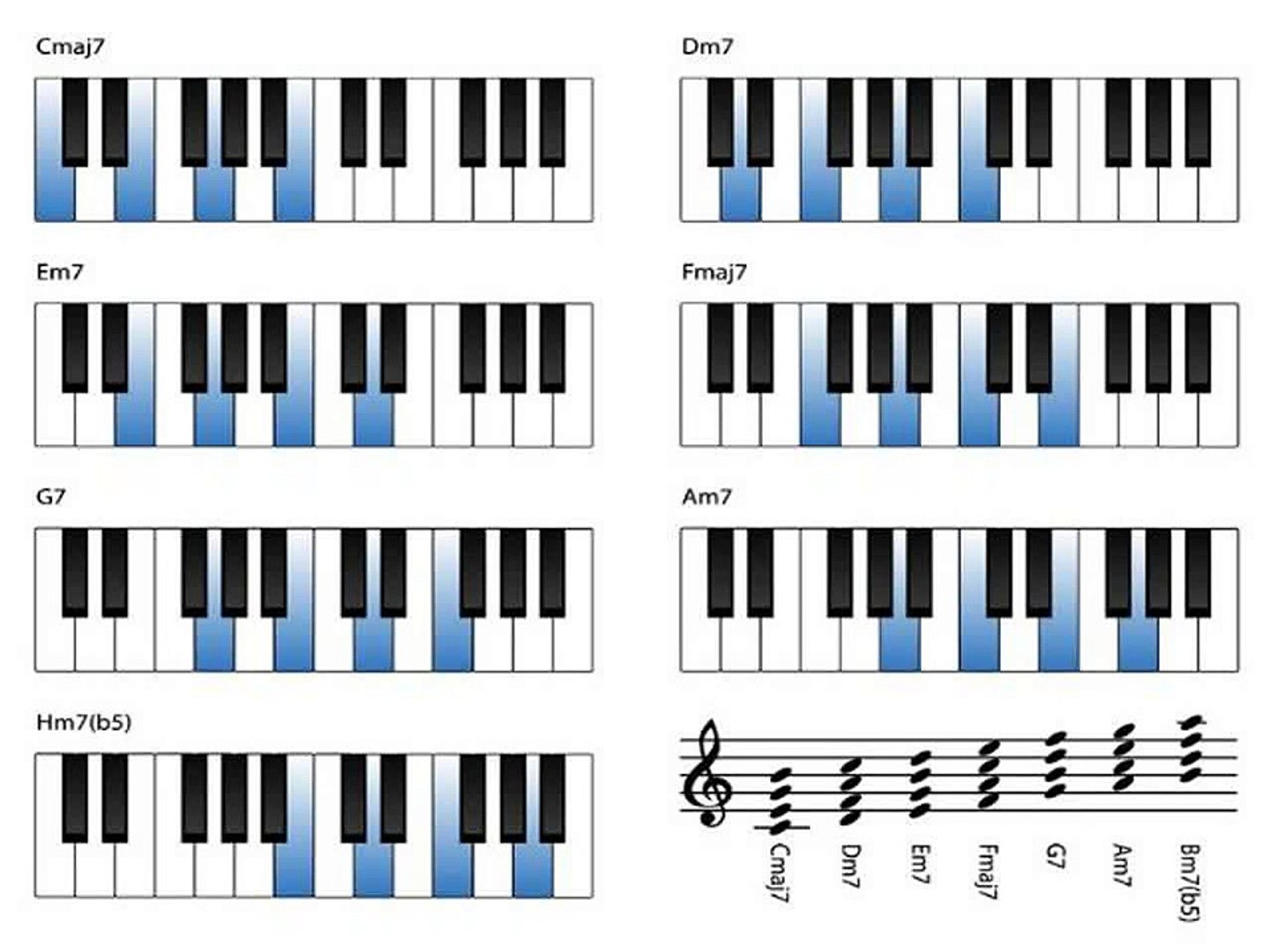 learn piano game online learn piano overnight learn piano yourself