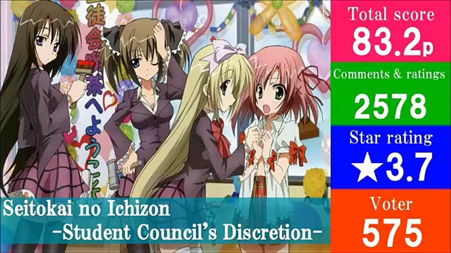 Top 10 Harlem anime Ranking / Best of japan anime 【BJA】