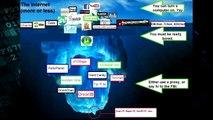 Die DUNKLE Seite des Internets! Drogen, Waffen, Hacker, Auftragsmörder... [Deep Web]   What's NEXT?