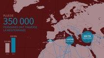 Migrants : la crise européenne expliquée en cartes