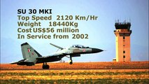 Indian Air Force Fighter Aircraft Plane SU30 MKI , Mig 21 , Mig 29 , Hal Tejas and Mirage