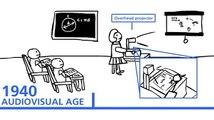 La Historia del Impacto de la Tecnología en la Educación