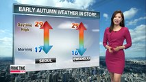 Sunny skies in forecast with big gaps in temps