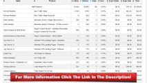 How To Make Money Online Fast - Work From Home - Ways To Make Money - Make Money From Home