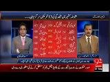 Pakistani Media Shocked On Indian Progress | Shaw Nna