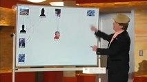 Der Fall Gustl Mollath - Erwin Pelzig : Neues aus der Anstalt (25.06.2013) ZDF - Die Bananenrepublik