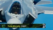 United States Air Force, Russian Air Force, Chinese Air Force | Military Comparison 2015