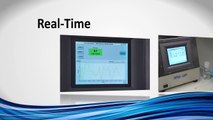 INSTANT BIOSCAN: Real-Time Microbial Monitoring Systems in Aqueous Products