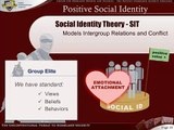 Social Identity Theory - Module II - What is Social Identity Theory?