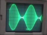 Amplitude and Doublesideband modulation