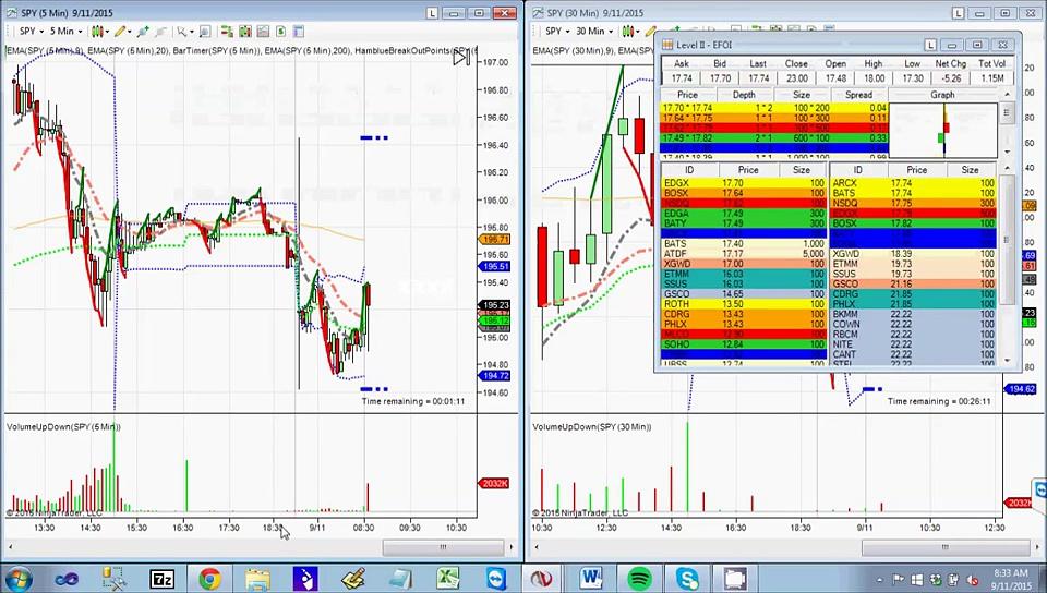 Live Momentum Day Trading Stock 09/11/2015 – Mohamblue.com