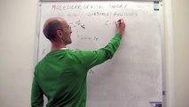 Molecular Orbital Theory. C2, N2, O2 and F2 molecules