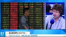 Chine : quelles conséquences en cas de changement de statut économique ?